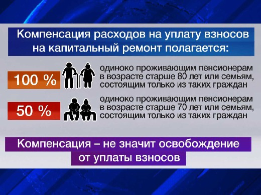 Кто освобожден от уплаты за жилье в московской области Диаспара купались